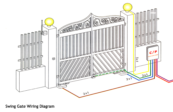10036 swing_gate_b comex comex se1 underground swing gate system dt security autogate system wiring diagram at gsmx.co